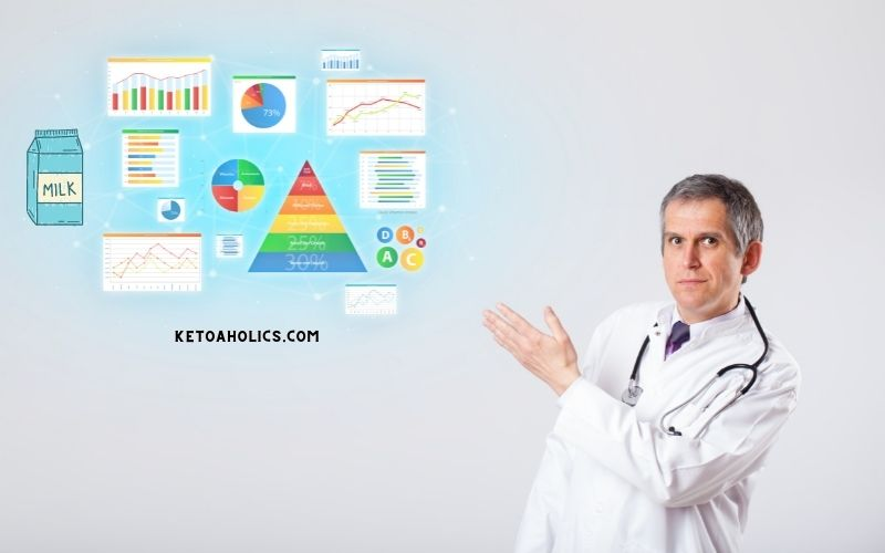 image of Nutritional Value, It is Keto Low-carb Ketoaholics
