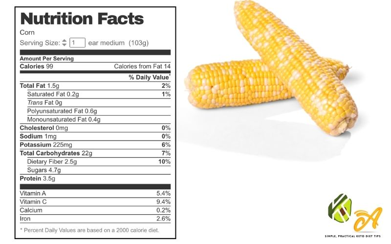 image of Carbs In Corn Keto Friendly