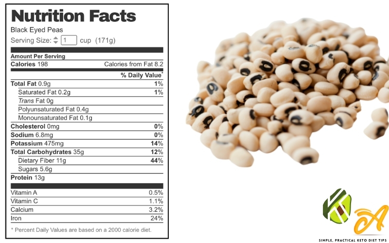image of are black eyed peas keto friendly Carbs